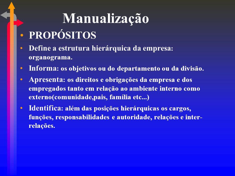 Manualização PROPÓSITOS