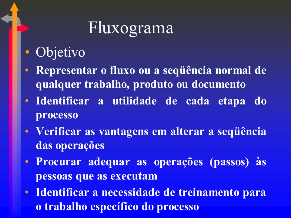 Fluxograma Objetivo. Representar o fluxo ou a seqüência normal de qualquer trabalho, produto ou documento.