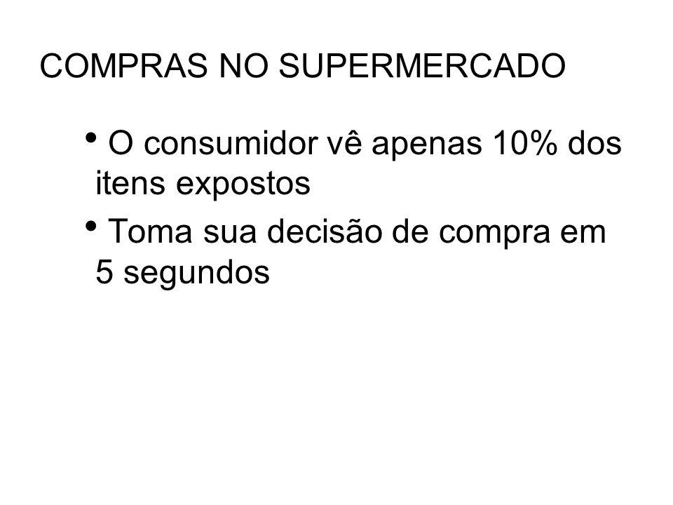 COMPRAS NO SUPERMERCADO