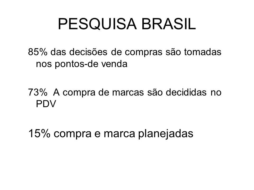 PESQUISA BRASIL 15% compra e marca planejadas