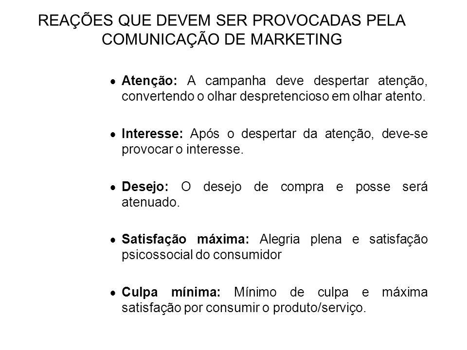 REAÇÕES QUE DEVEM SER PROVOCADAS PELA COMUNICAÇÃO DE MARKETING