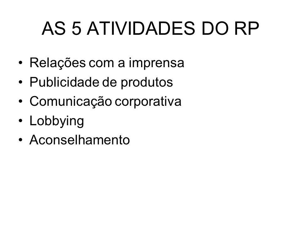 AS 5 ATIVIDADES DO RP Relações com a imprensa Publicidade de produtos