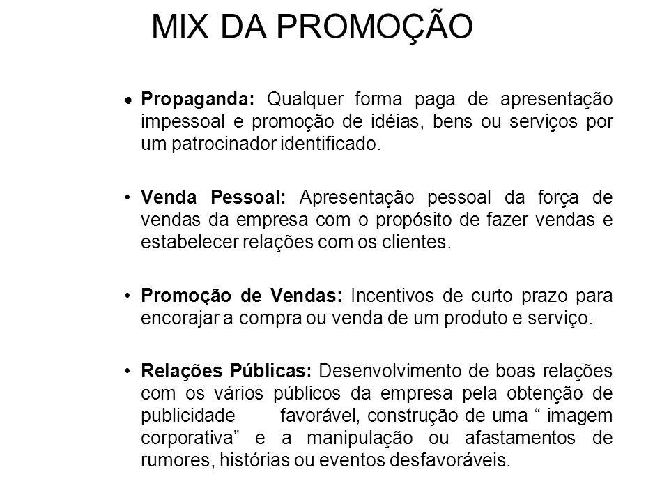 MIX DA PROMOÇÃO Propaganda: Qualquer forma paga de apresentação impessoal e promoção de idéias, bens ou serviços por um patrocinador identificado.