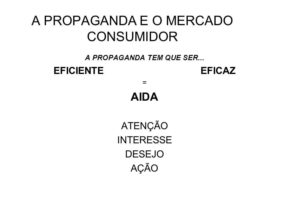 A PROPAGANDA E O MERCADO CONSUMIDOR