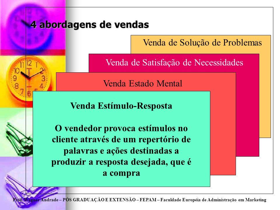 4 abordagens de vendas Venda de Solução de Problemas