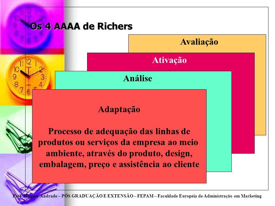 Os 4 AAAA de Richers Avaliação Ativação Análise Adaptação