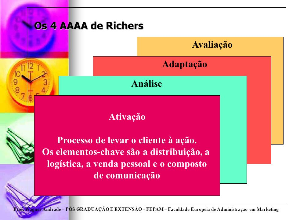 Os 4 AAAA de Richers Avaliação Adaptação Análise Ativação