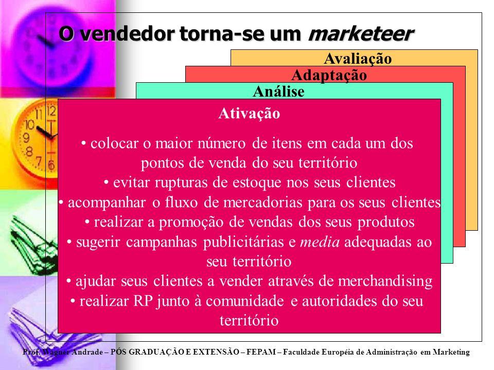 O vendedor torna-se um marketeer