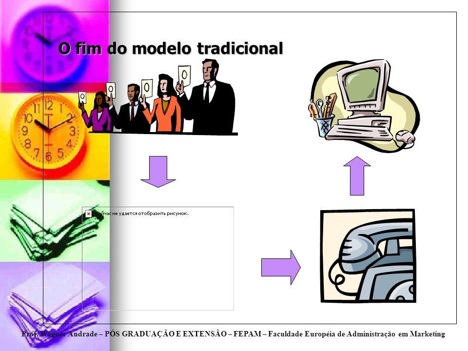 O fim do modelo tradicional