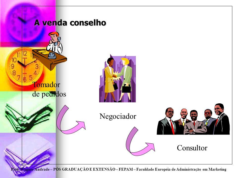 A venda conselho Tomador de pedidos Negociador Consultor