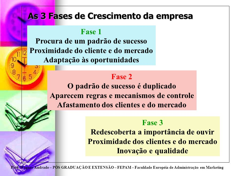 As 3 Fases de Crescimento da empresa