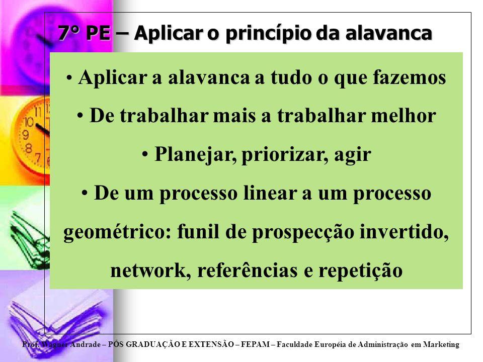 7° PE – Aplicar o princípio da alavanca