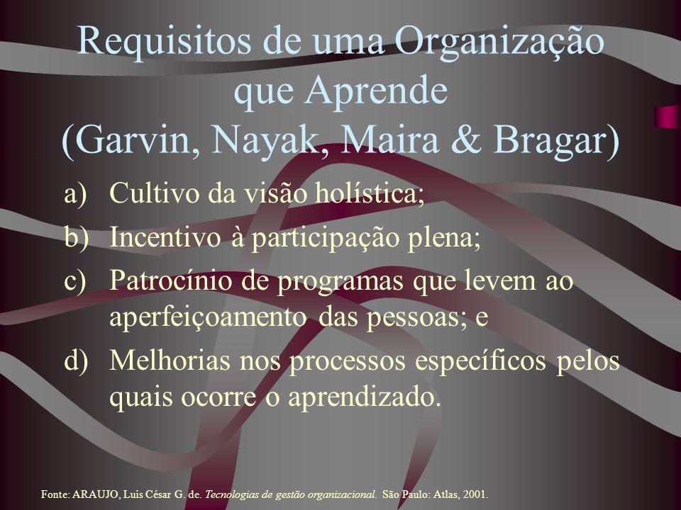 Requisitos de uma Organização que Aprende (Garvin, Nayak, Maira & Bragar)