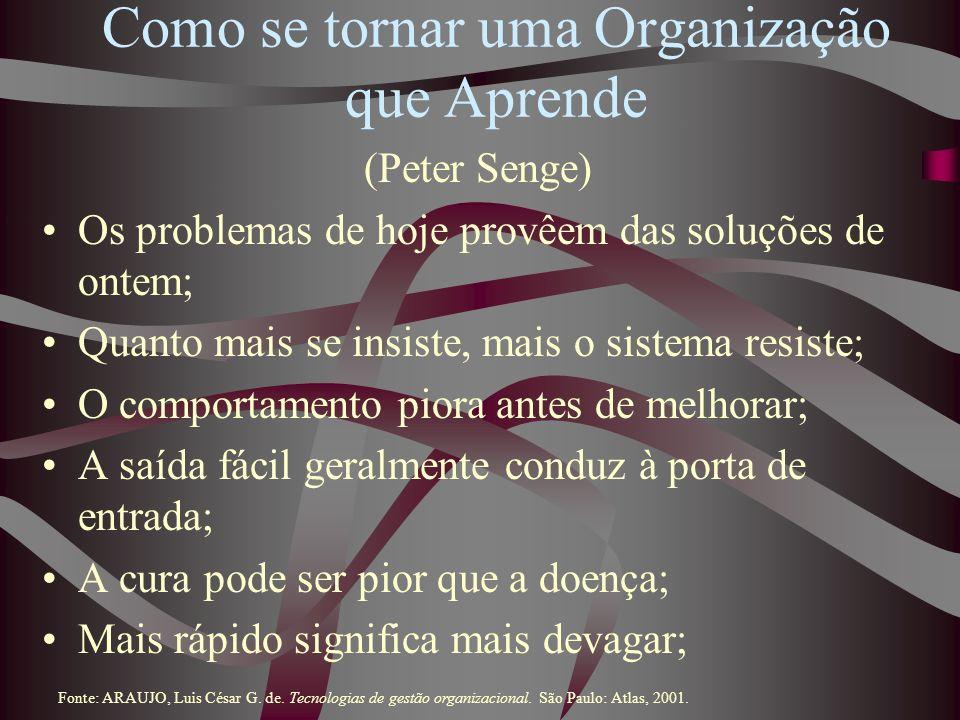 Como se tornar uma Organização que Aprende