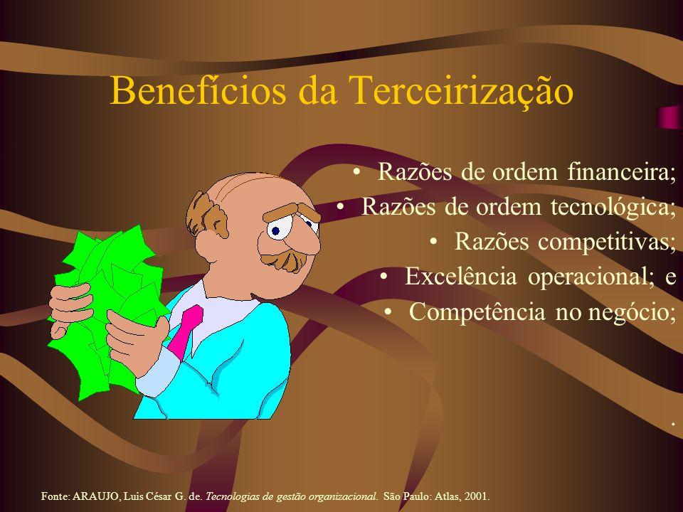 Benefícios da Terceirização