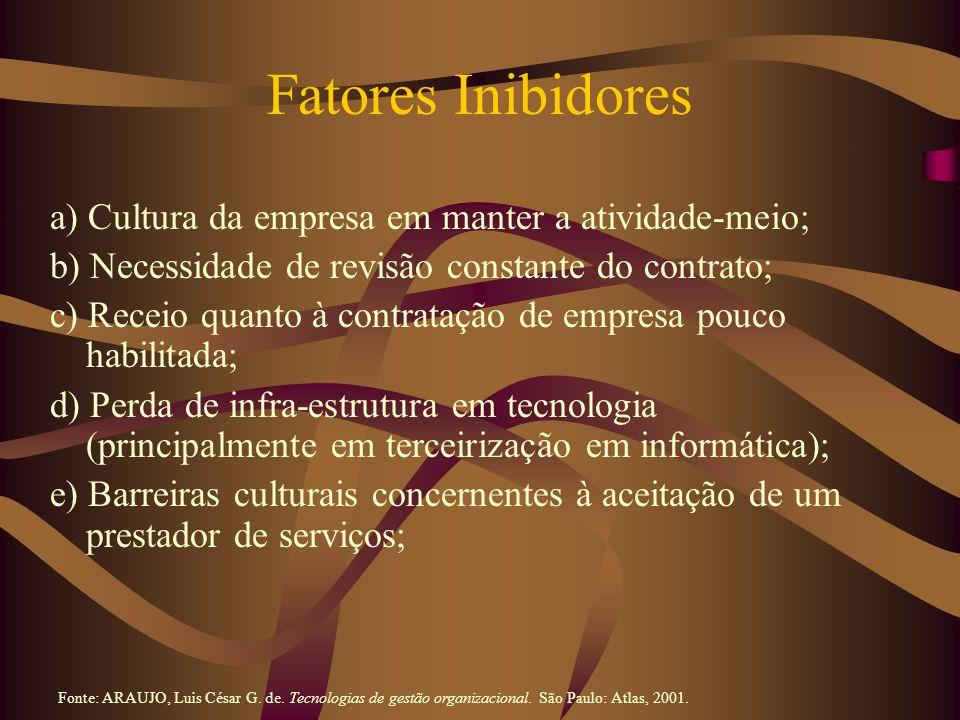 Fatores Inibidores a) Cultura da empresa em manter a atividade-meio;