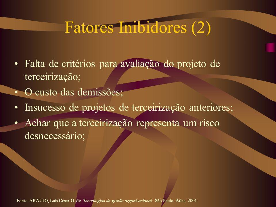 Fatores Inibidores (2) Falta de critérios para avaliação do projeto de terceirização; O custo das demissões;