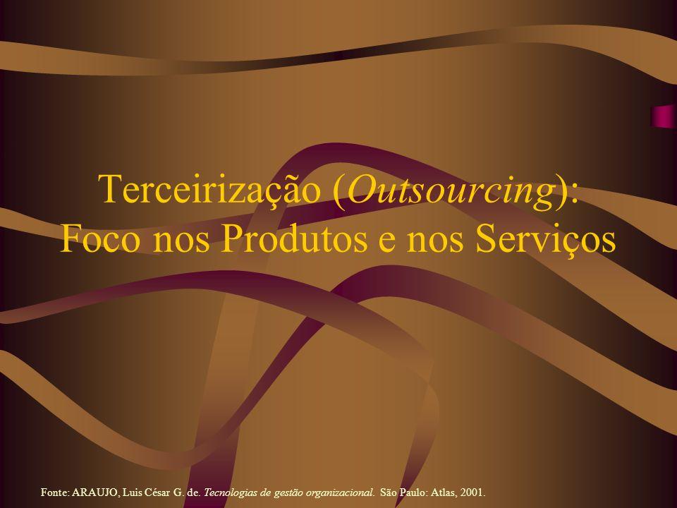 Terceirização (Outsourcing): Foco nos Produtos e nos Serviços