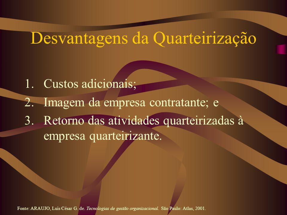 Desvantagens da Quarteirização
