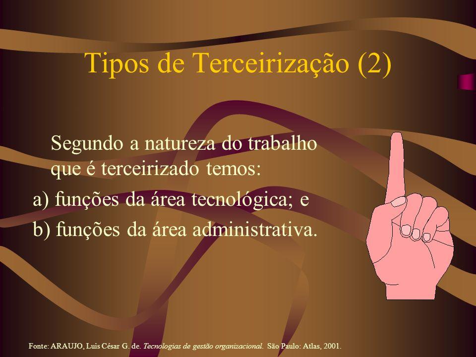 Tipos de Terceirização (2)