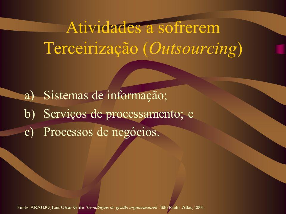 Atividades a sofrerem Terceirização (Outsourcing)