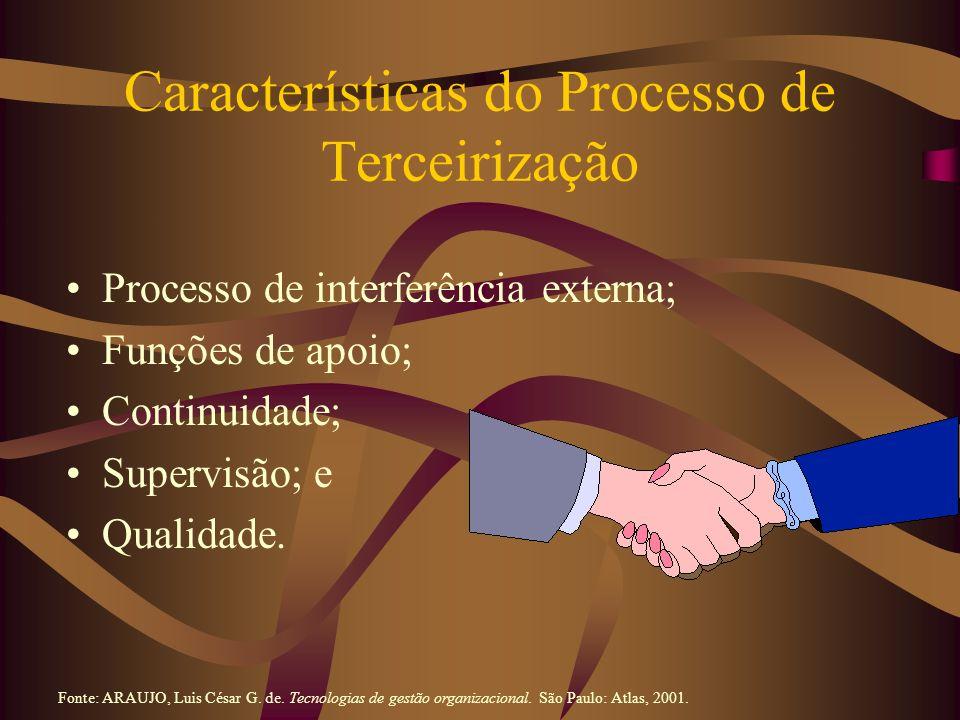 Características do Processo de Terceirização