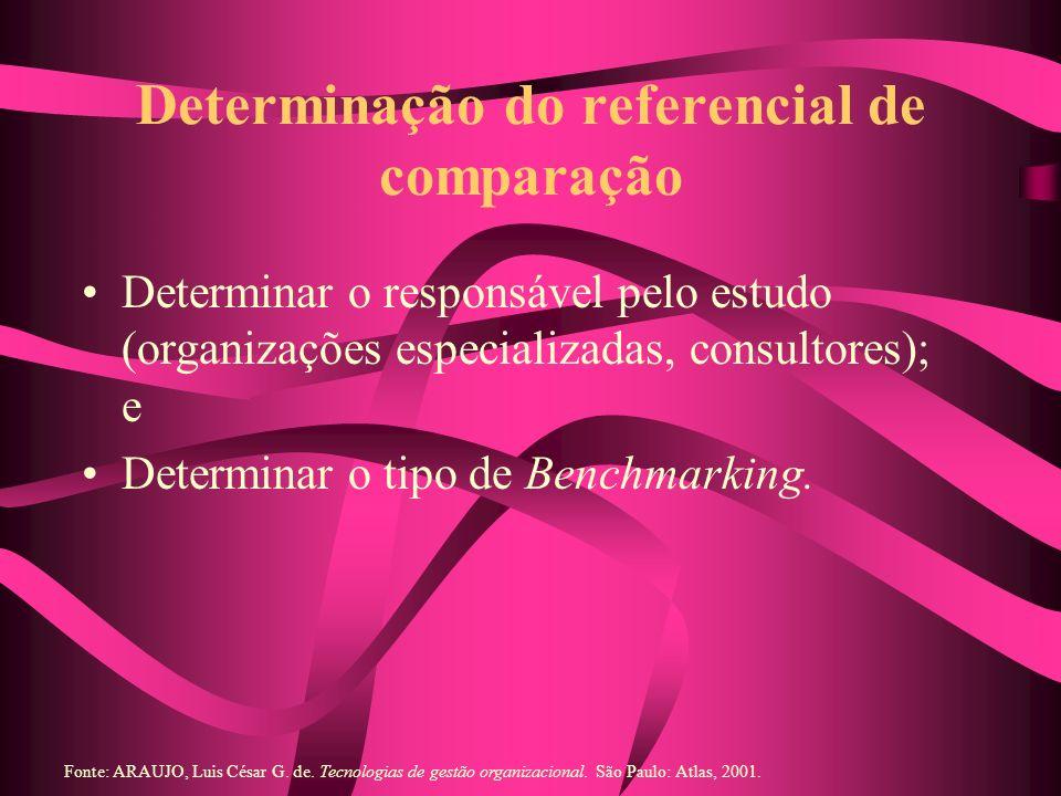 Determinação do referencial de comparação