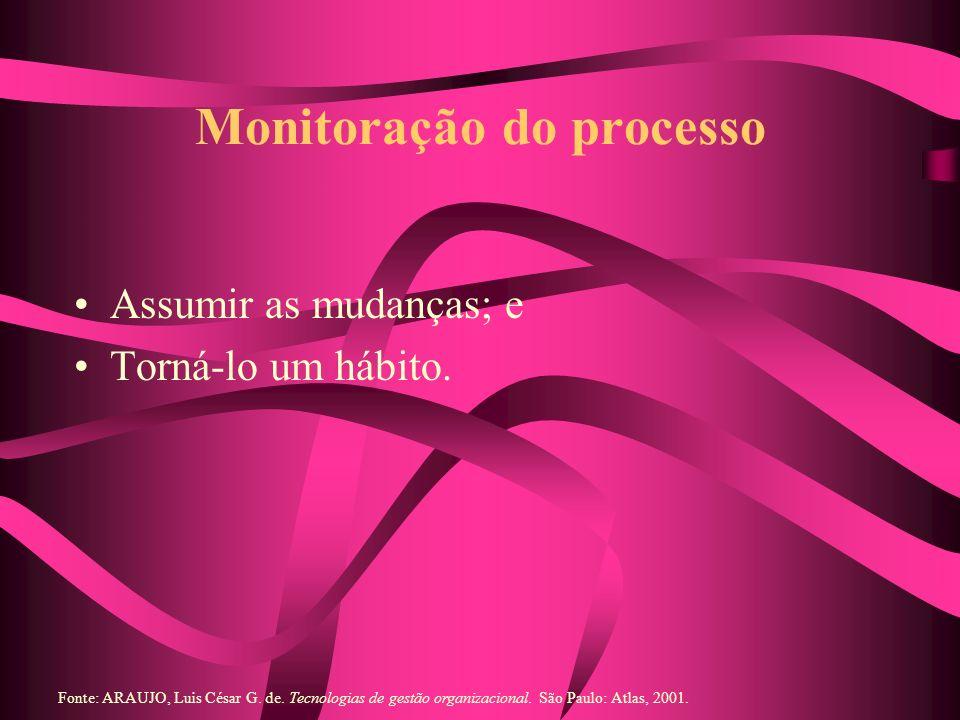 Monitoração do processo