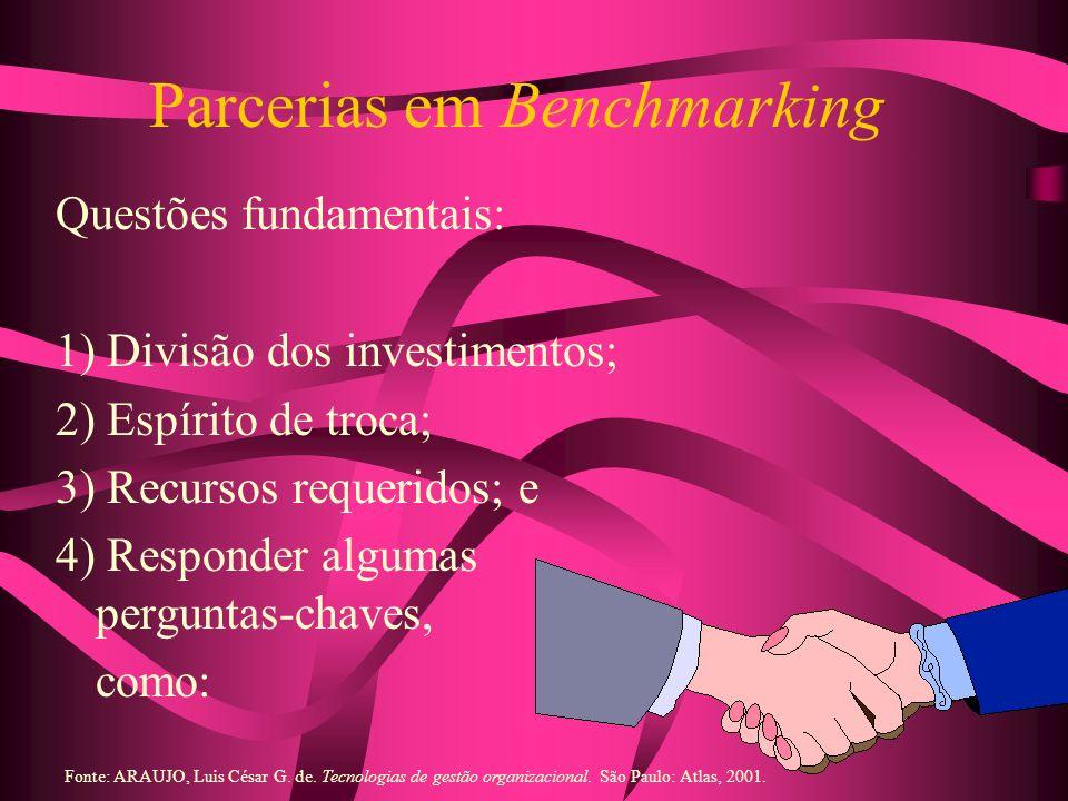 Parcerias em Benchmarking