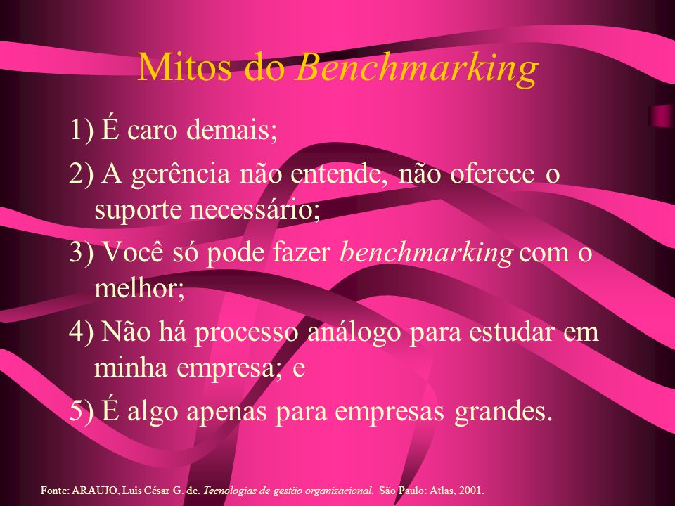Mitos do Benchmarking 1) É caro demais;