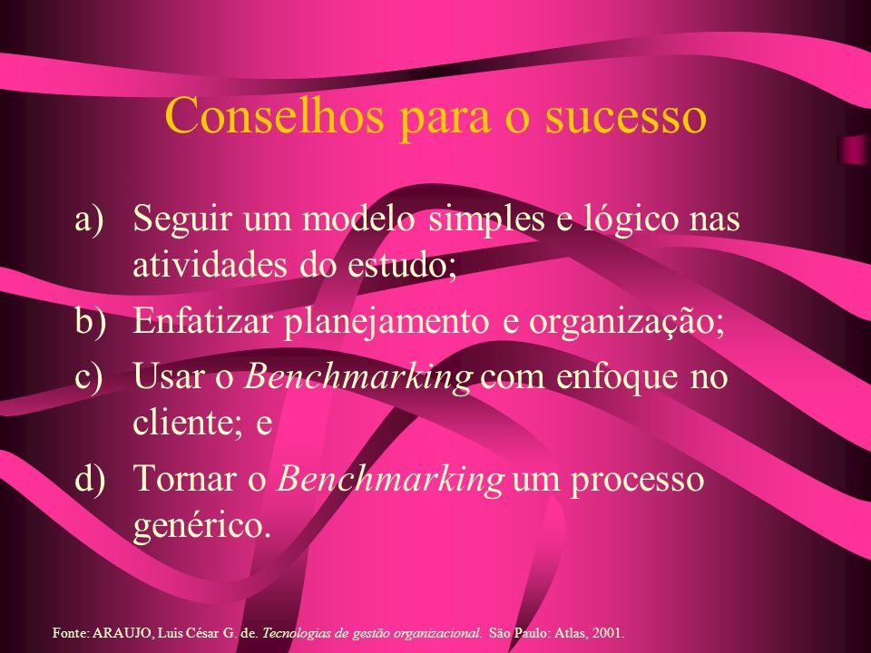 Conselhos para o sucesso