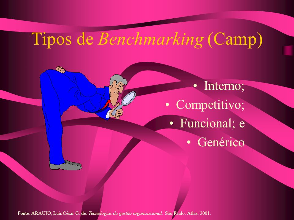Tipos de Benchmarking (Camp)