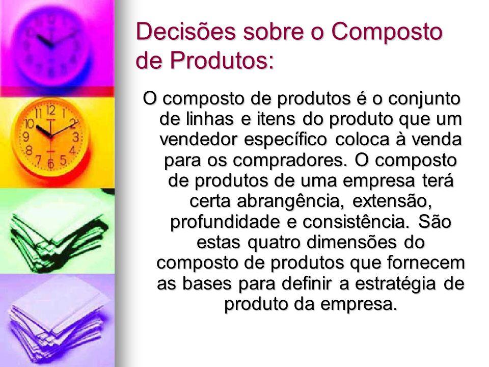 Decisões sobre o Composto de Produtos: