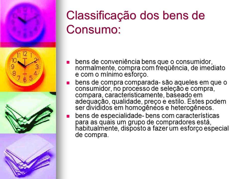 Classificação dos bens de Consumo: