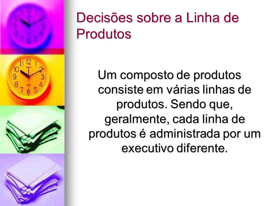 Decisões sobre a Linha de Produtos