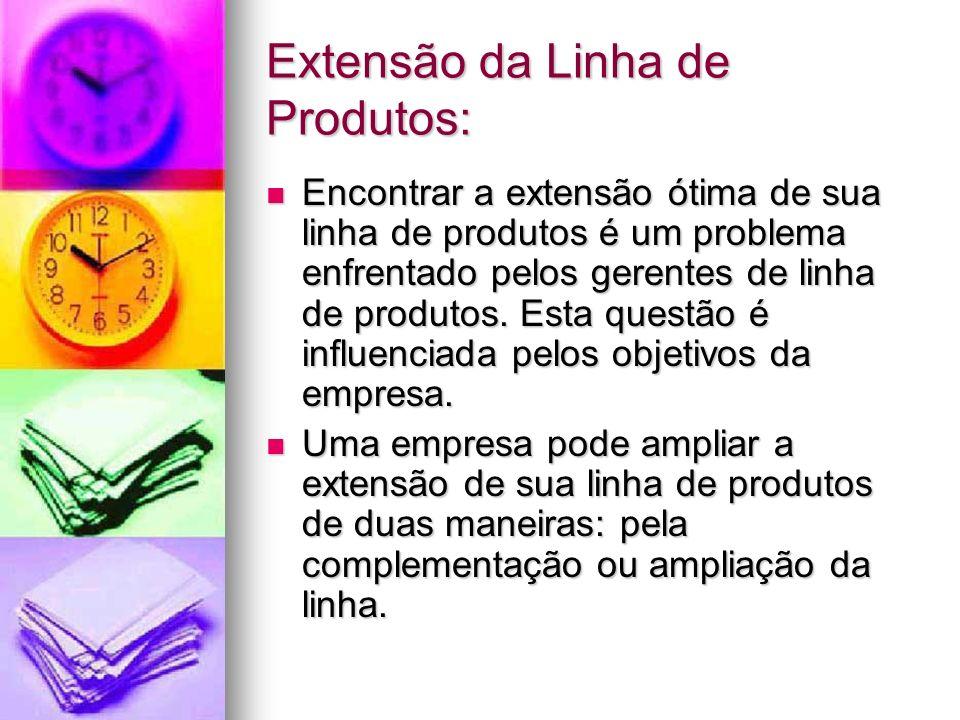 Extensão da Linha de Produtos: