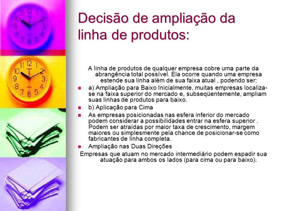 Decisão de ampliação da linha de produtos: