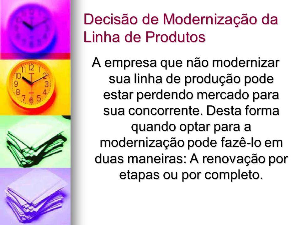 Decisão de Modernização da Linha de Produtos