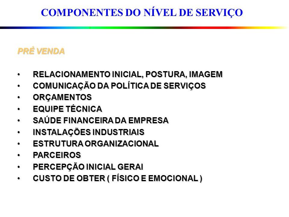 COMPONENTES DO NÍVEL DE SERVIÇO