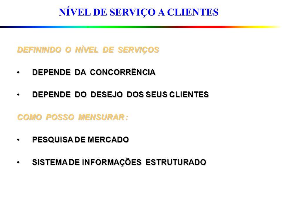 NÍVEL DE SERVIÇO A CLIENTES