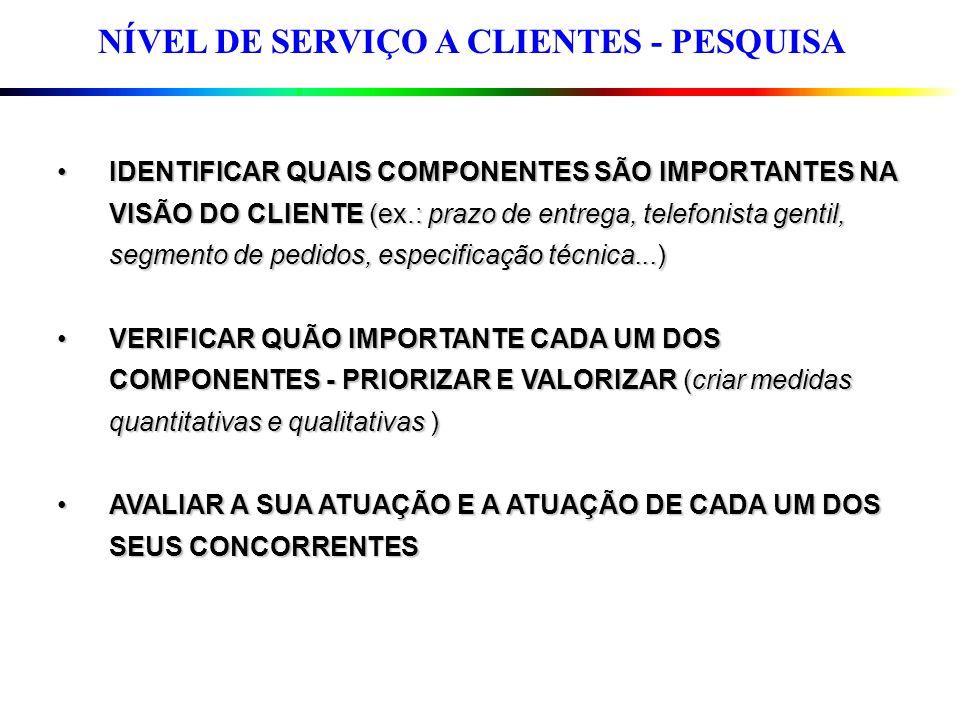 NÍVEL DE SERVIÇO A CLIENTES - PESQUISA