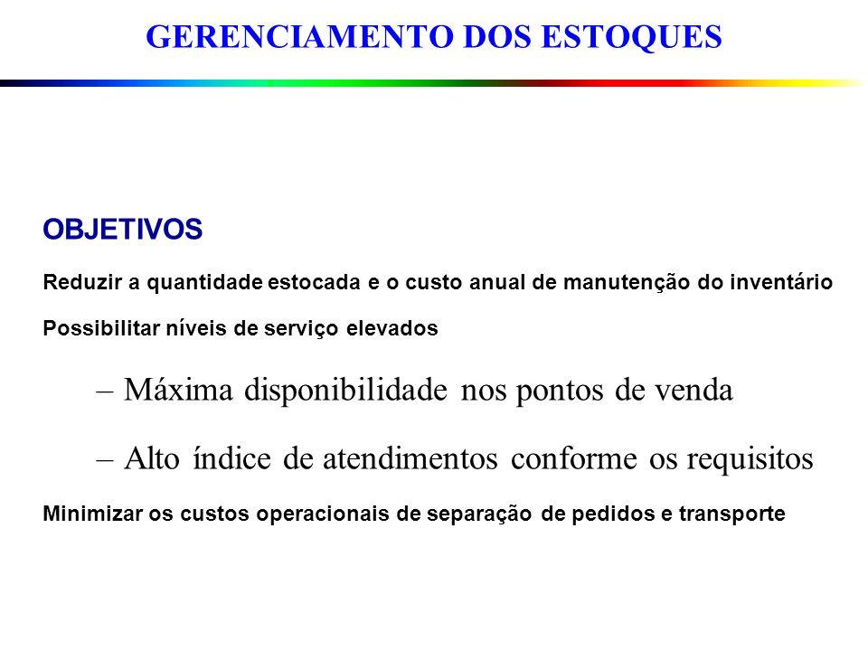 GERENCIAMENTO DOS ESTOQUES