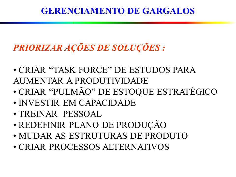 GERENCIAMENTO DE GARGALOS