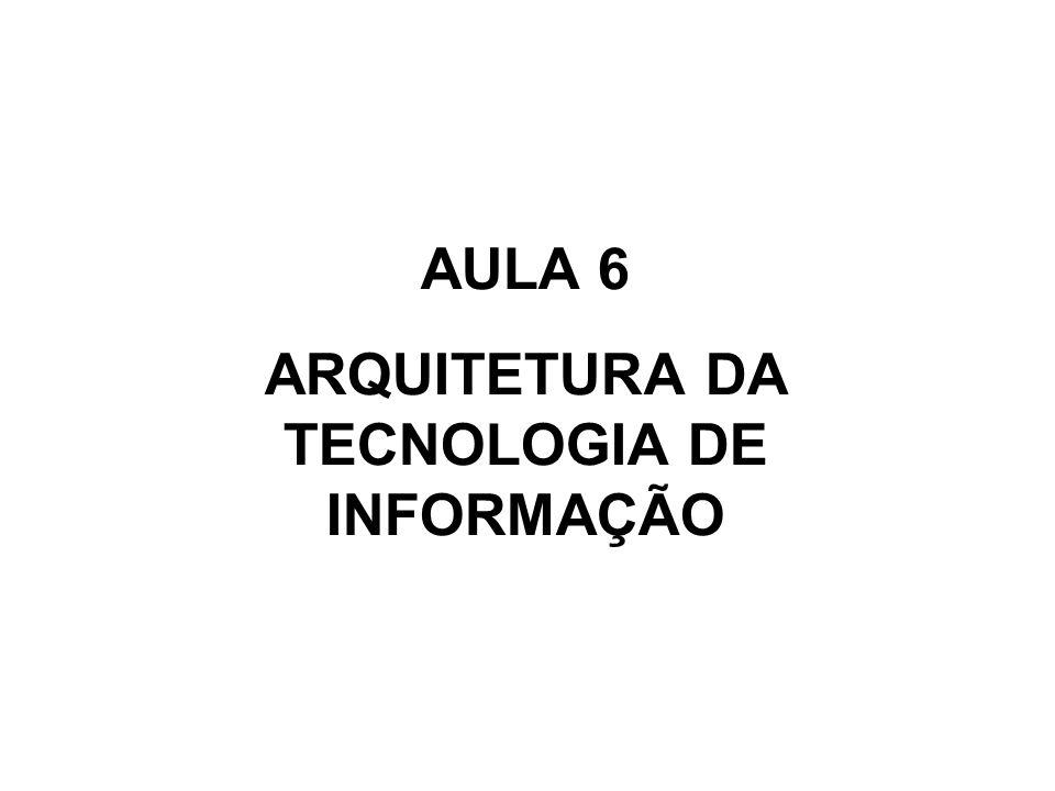 ARQUITETURA DA TECNOLOGIA DE INFORMAÇÃO