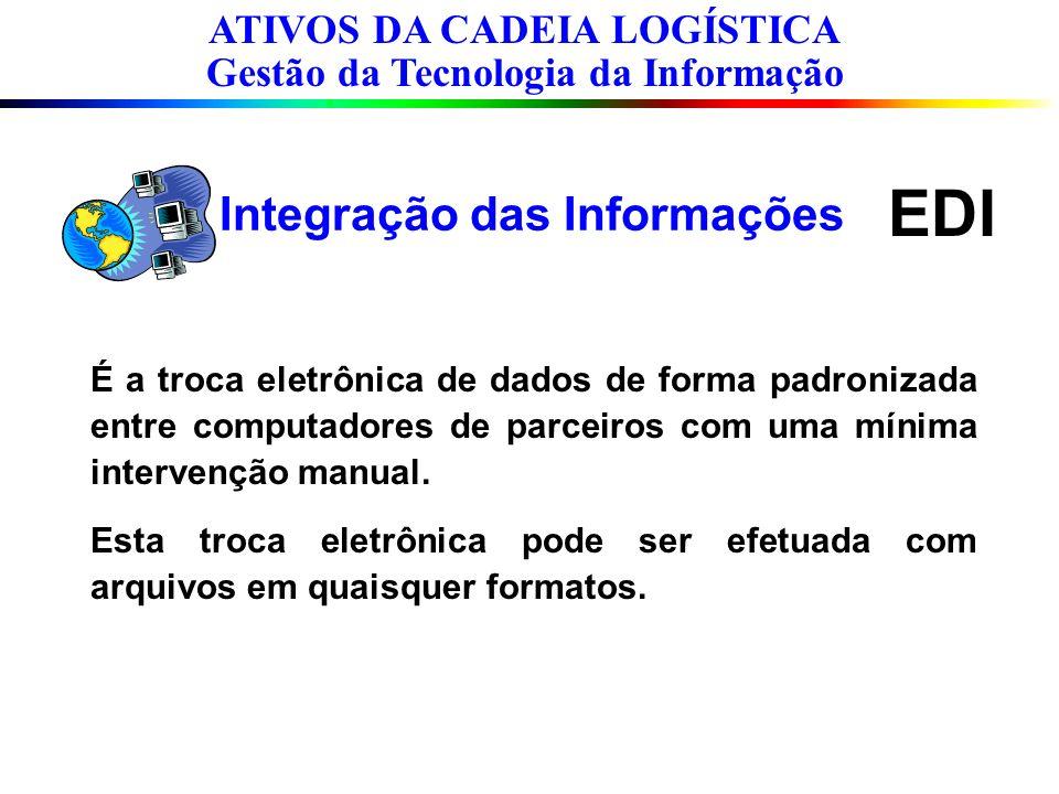 EDI Integração das Informações