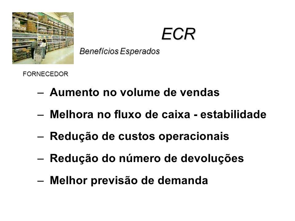 ECR Benefícios Esperados