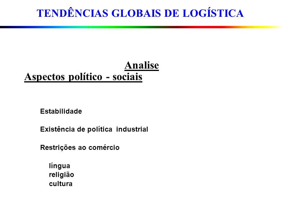 Analise Aspectos político - sociais