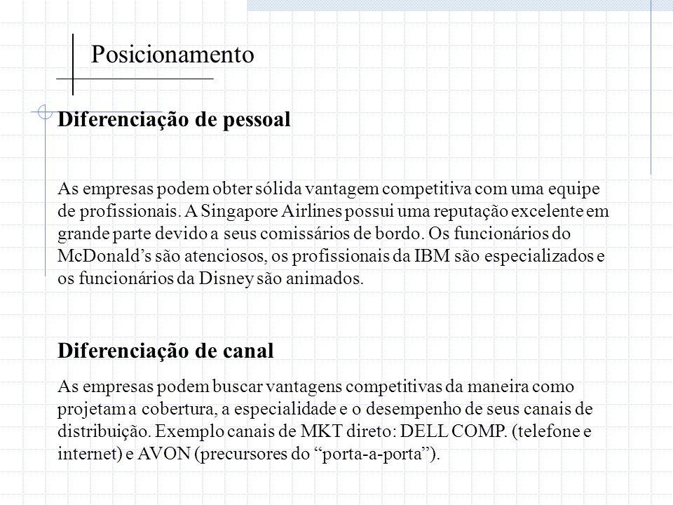 Posicionamento Diferenciação de pessoal Diferenciação de canal