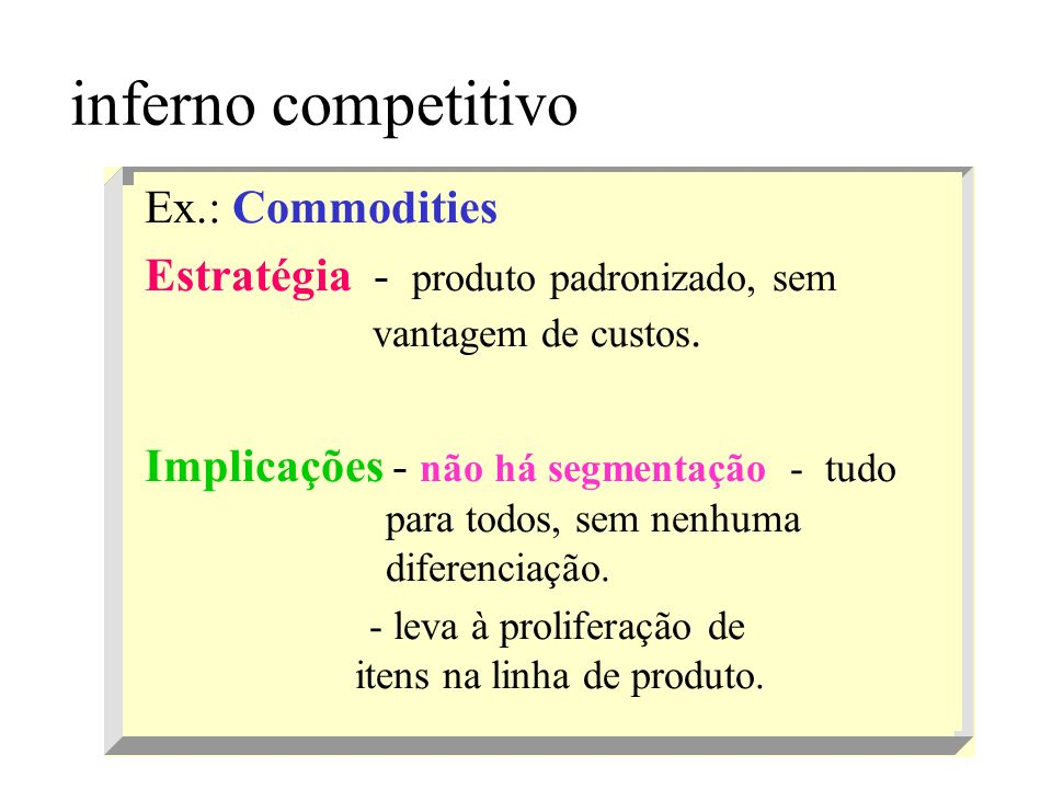 inferno competitivo Ex.: Commodities