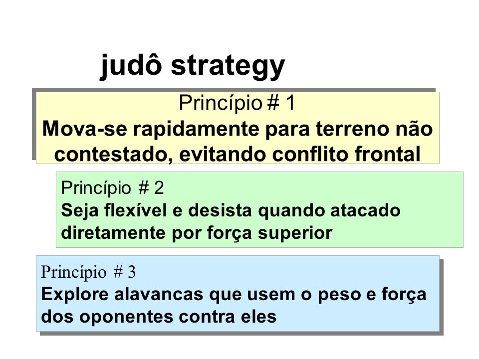 judô strategy Princípio # 1 Mova-se rapidamente para terreno não contestado, evitando conflito frontal.